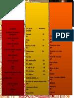 menu 12.docx