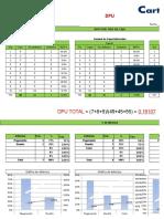 DPU y %de Defectos
