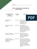 derecho informatico T. P. nº 8_2