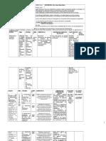 Plan anual Biologia.doc