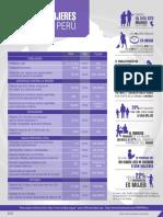 UNFPA Mujeres Peru 2015