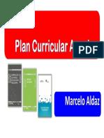 Presentación Plan Curricular Anual