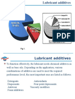 Lubricant Additives- 290916