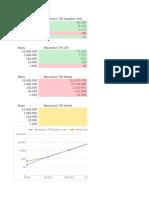 Recursive Cte vs While Loop Data Generator Performance Analysis