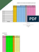 IPPD Summary for school