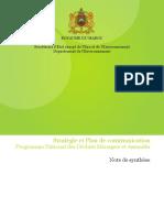 Morocco PNDM 2008