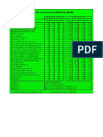 Price List Accessories Eur