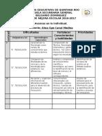 FormatProd1. AlmaGpeCanulMedina