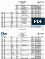 EWS 2016 Finale Ligure Results Overall