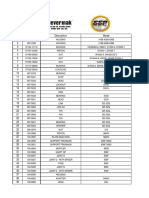 Sever Makina Parts List