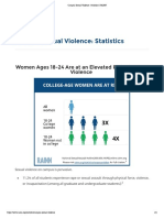Campus Sexual Violence_ Statistics _ RAINN