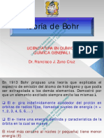 Teoria de Bohr