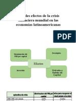 Posibles Efectos de La Crisis Financiera Mundial En