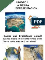 T1 La Tierra y Su Representación