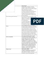 Clasificación y Descripción de Las Enfermedades Laborales