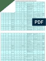 Listado Gestores Regulados por la SA VIGENTE 19 mayo 16 v4.pdf
