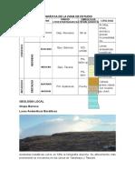 Geología Local y Regional Puno