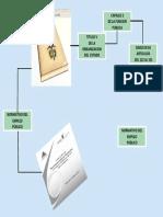 Organizacion Legal