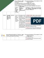 FORMATO 1 Reseña Enfoque Escuela Psicologia de Freud Psicoanalisis