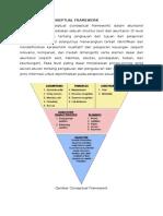 Compile Teori akuntansi keuangan