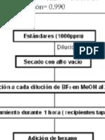 determinacion de acidos grasos