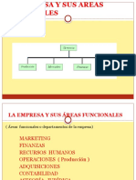 e.areas de ASDADLa Empresa