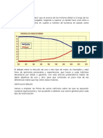 Motor Diesel y Gasolina
