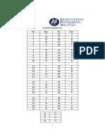 SCIENCE 1511_Perc SPM_SKEMA KERTAS 1 DAN KERTAS 2.pdf