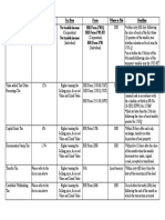 PPE - Basic Taxes for the sale of RE.pdf