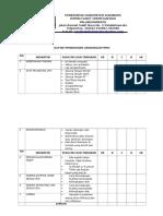 Daftar Pemantaun Lingkungan Ppirs