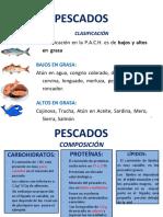 Carnes Cecinas y Pescados.pptx