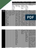 Morfología de Vertebrados Cvyt Completo
