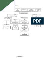 Pathway Hipoglikemia Ckl
