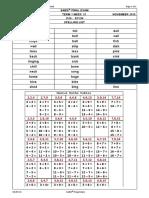 1516 Level C Spelling List Final T1 (2)