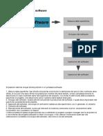 Procedura Sviluppo Software
