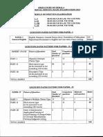Question Paper Pattern