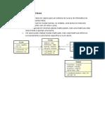 Exercício - Diagrama de Classe Resolvido