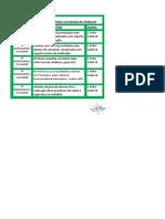 protocolos solicitação de energia.pdf