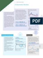 06 Dry Bulk Market & Business Review