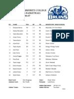 Kellogg Community College's 2016-17 Women's Basketball Roster