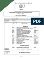 20160219 Annex 1 Job Descriptions 1 2016 Eupol Copps En