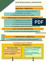 Marketing [Resumen Marketing General]