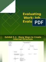Job Evaluation Explained
