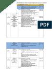 46127561-2-Rancangan-Tahunan-PSK-Thn-5.doc