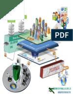 Arquitectura TIC IPSA