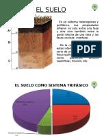 C. FISICAS SUELO.pptx
