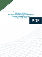 Milestone XProtect Comparison Chart