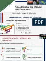 procesos Administracción integral de yaciemintos