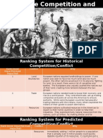 resource competition and conflict