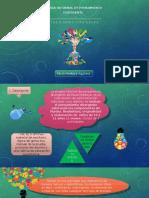 Presentacion Prueba Informal de Pensamiento Divergente